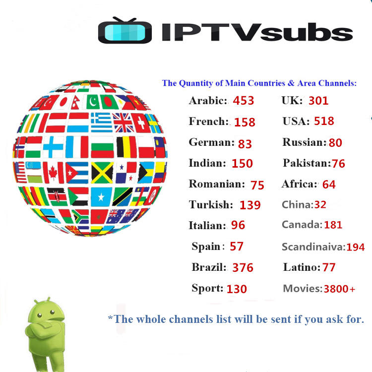 Hot sale 2018 HD IPTV USA, Canada 4700+Channels IPTV Yearly subscription