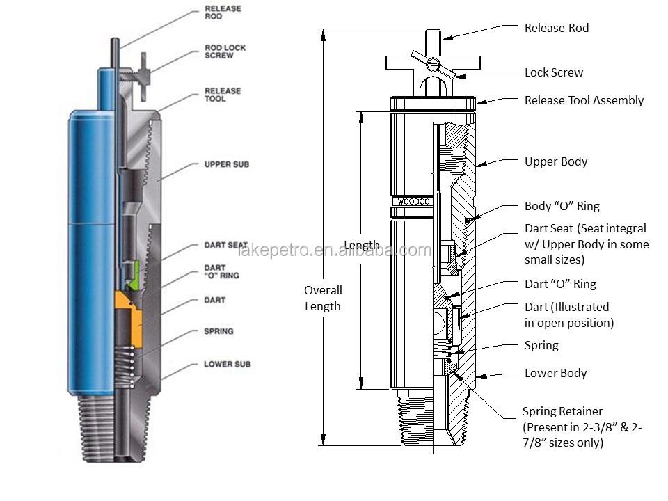 Resultado de imagen para full opening safety valve