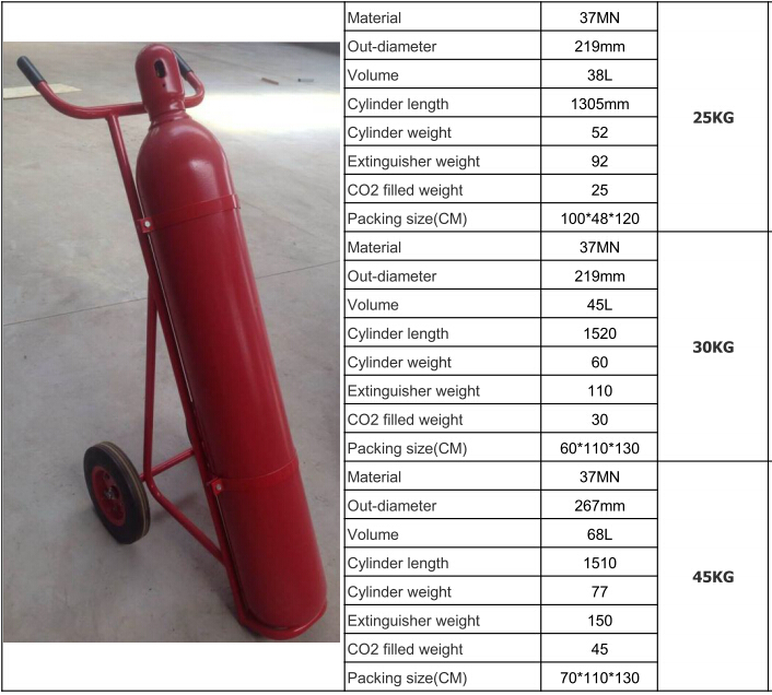 2015 Ce Standard Portable Co2 Fire Extinguisher With Ce ...