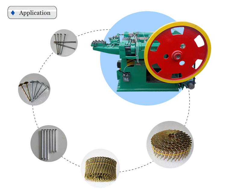 Automatische draad nail maken machine prijs