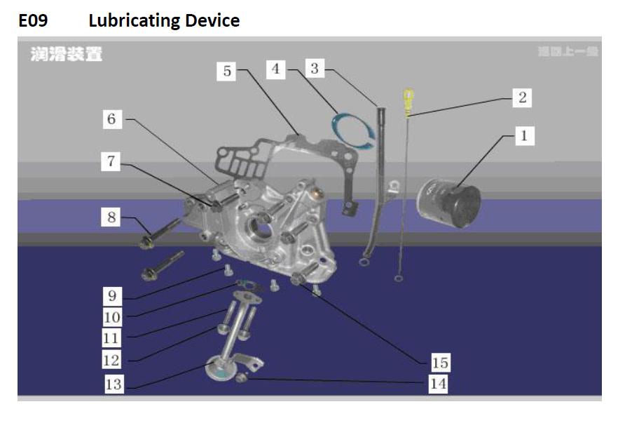Oil Filter Assy For Chery Qq3721012010Sqr372Sqr472 Engine - Chery Qq Engine Wiring Diagram