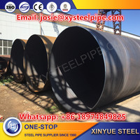 Irrigation Pipeline