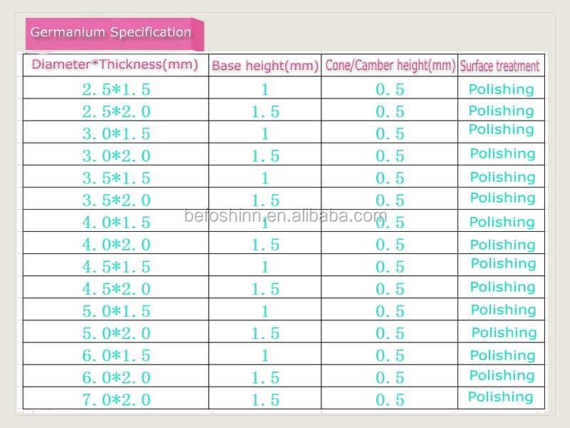 Japan Germanium Pure Germanium Chips Germanium Metal Price Buy