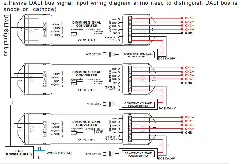 Bc-344-010v Bincolor Dali To 0-10v Signal Dimming Converter Led Dimmer Controller