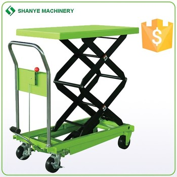 Hydraulic Lifting Table Mechanical Scissor Lift Table - Buy Scissor Lift  Table,Rotating Lift Table,Bishamon Lift Table Product on Alibaba com
