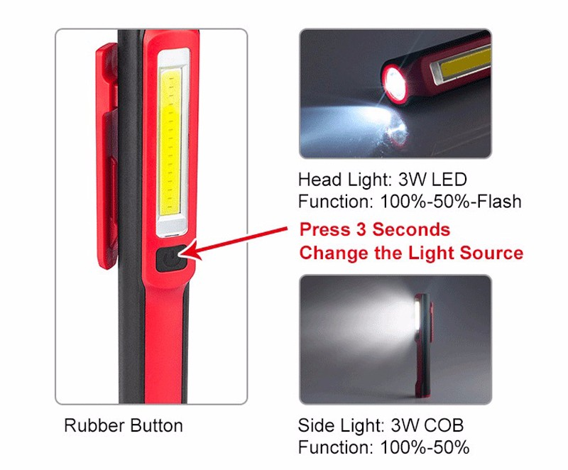 1.5 WATT COB /& 1 WATT LED PENLIGHT TORCH WITH MAGNET /& 2 MODE TECHNOLOGY