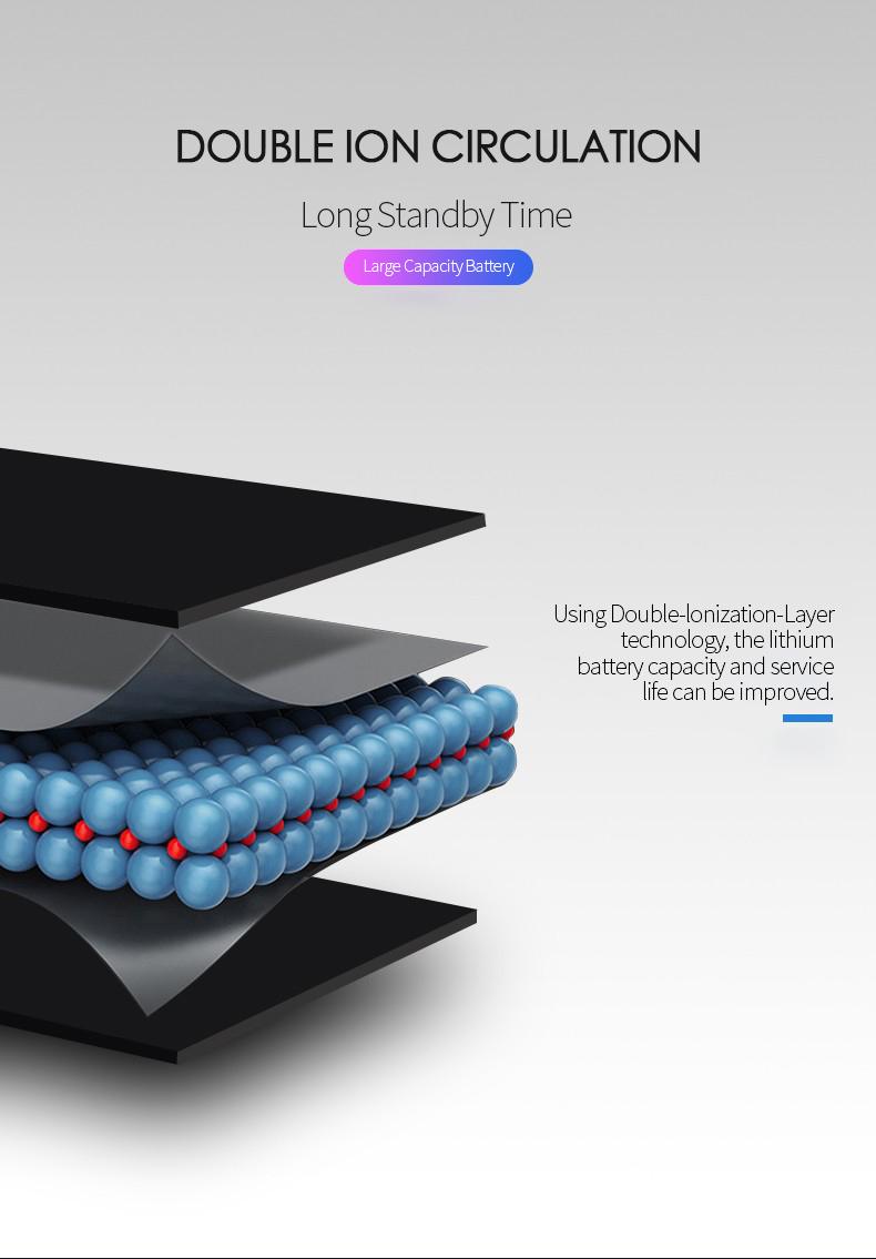 Substituição Bateria Li-ion Bateria Do Telefone móvel para O Iphone 4G Bateria Digital Bateria Recarregável