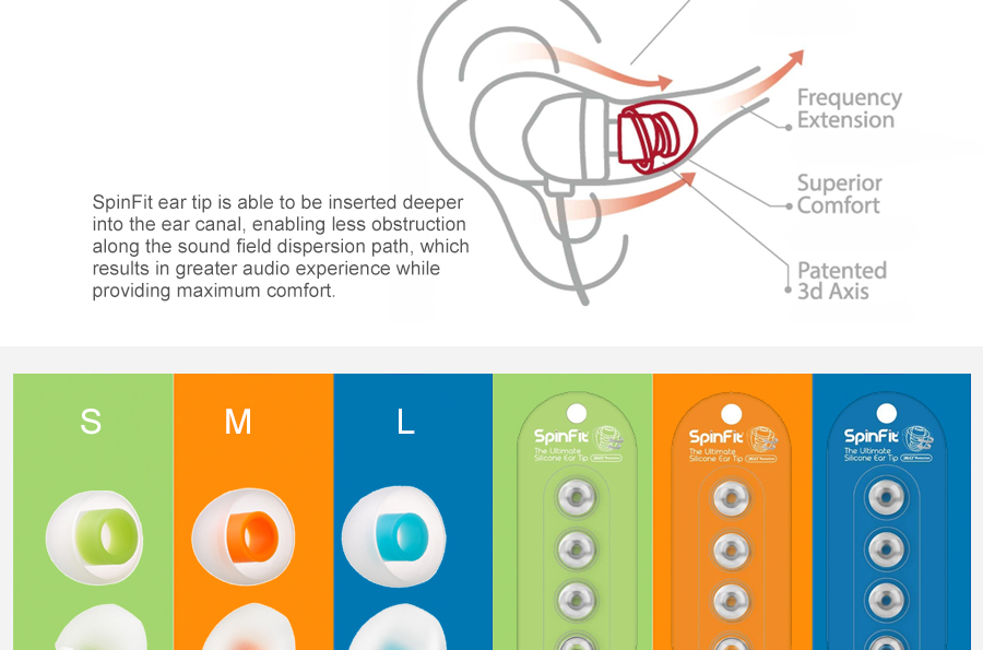 DUNU SpinFit CP145 In-ear Earphones Patented Silicone Eartip