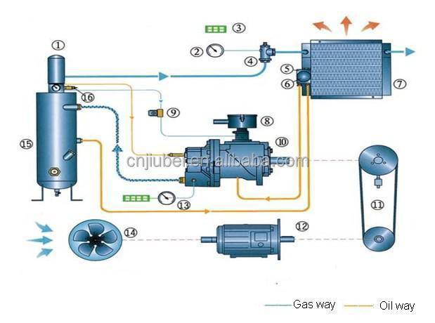 chevy a c compressor wiring diagram atlas copco compressed air piping diagrams wiring diagram