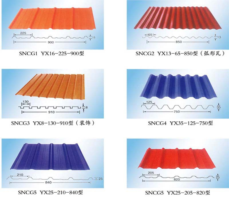 Competitive Price High Quality Sheet Metal Roofing Sizes