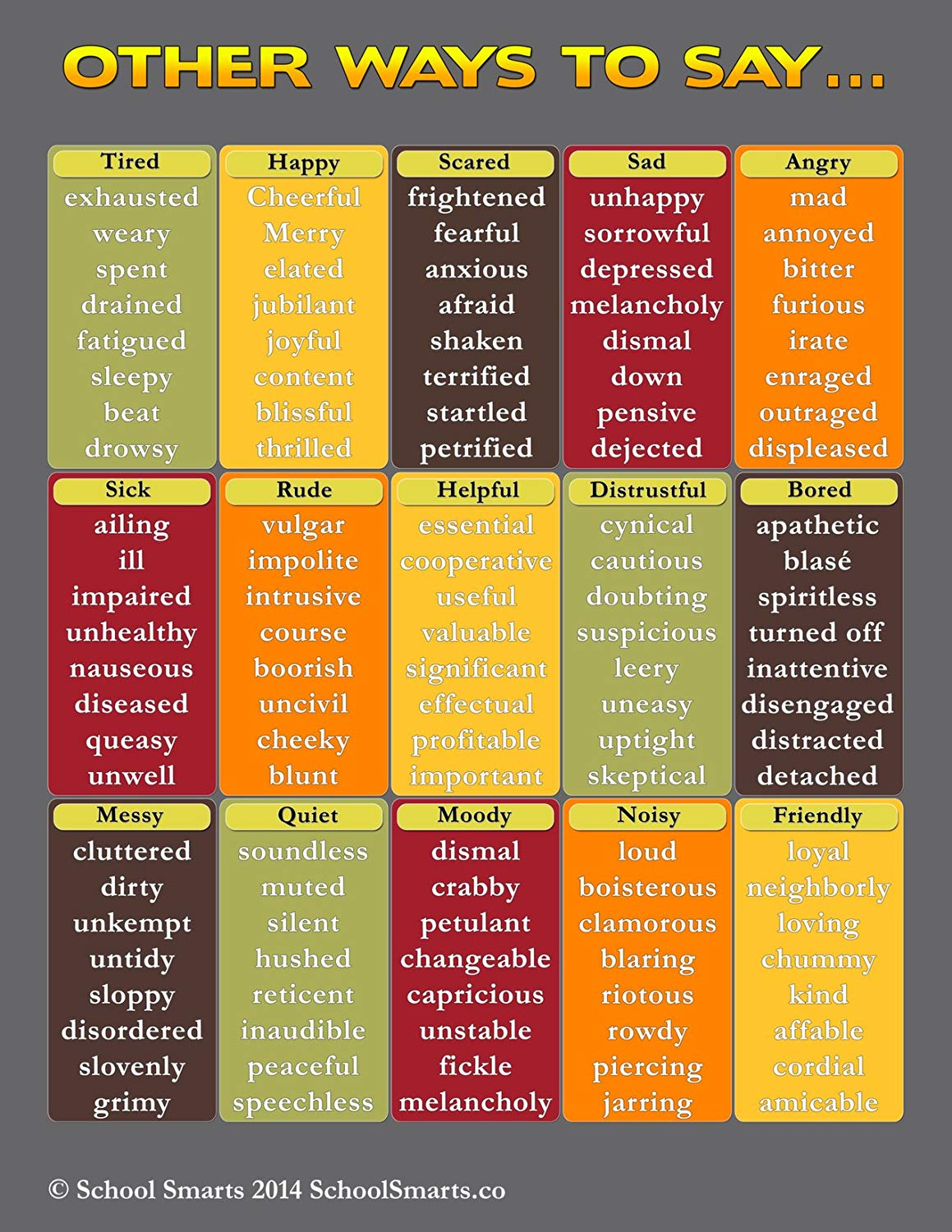 Synonym Chart2 By School Smarts Durable Material