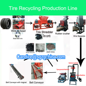 Good waste tire recycling plant/used tire recycling machine/tire recycling equipment prices