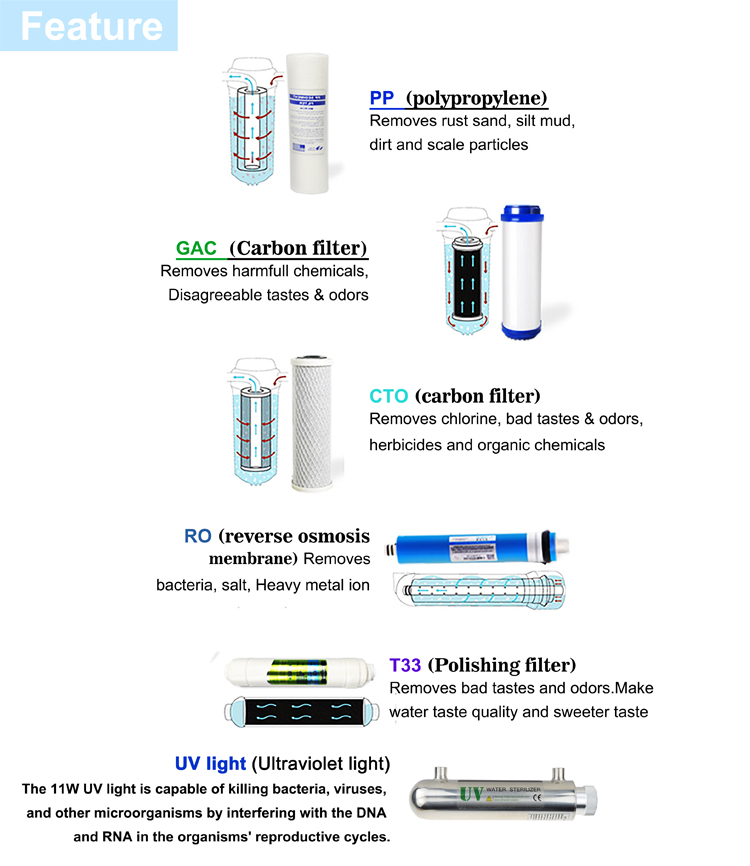 6 stage uv water filter systeem