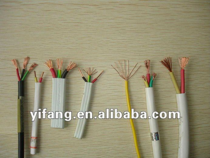 Electrical Wire Insulation Types, Electrical Wire Insulation Types ...