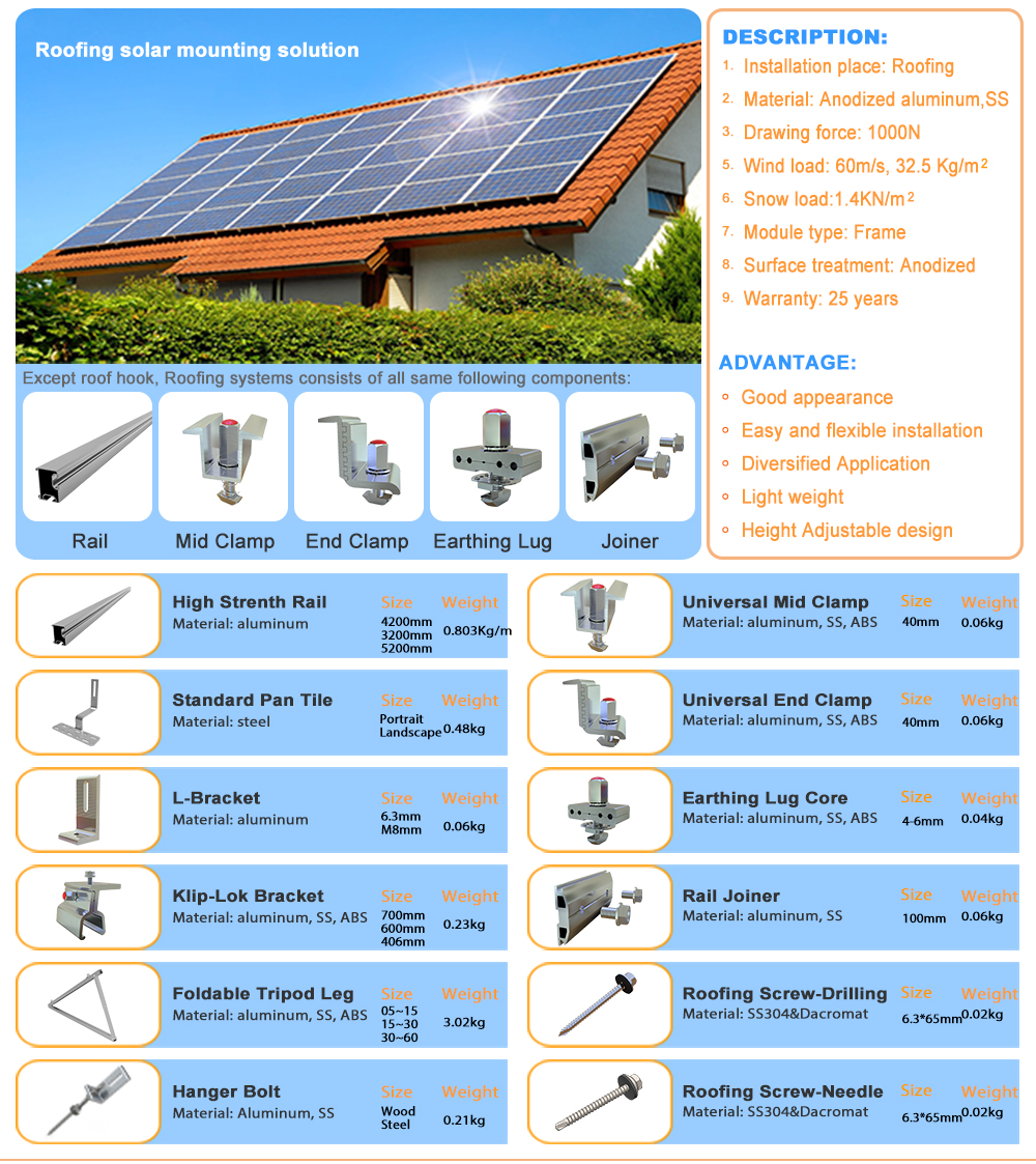 High Quality Commercial Application On-Grid Solar Farm Design