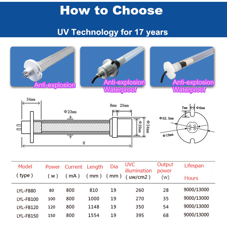 Waterproof anti explosion 80W 810mm uvc disinfection bulb uv light