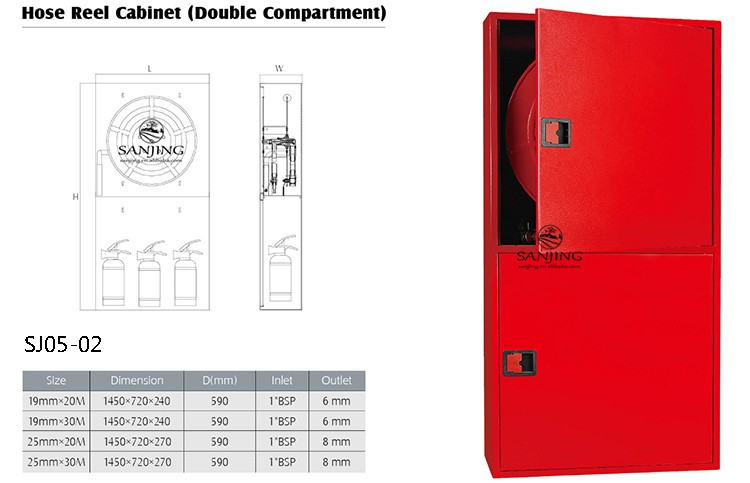 Supplying Various Types Fire Hose Reel Cabinet Custom