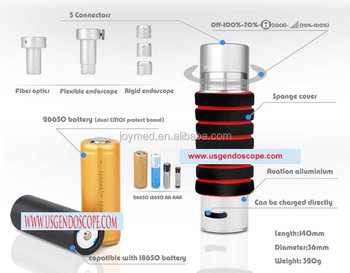 Portable Led White Light Source For Medical Endoscopy