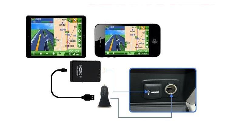 car mirror link miracast adapter