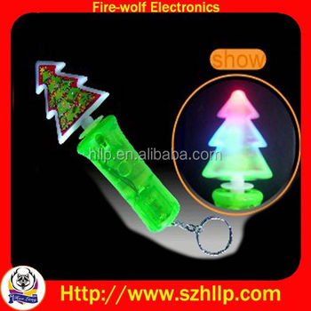 Christmas wholesale for gift shops