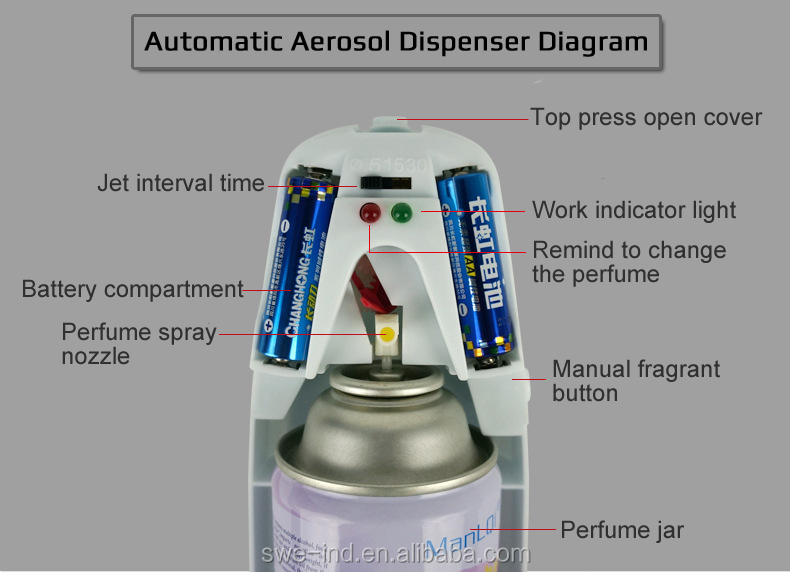 OEM Factory Automatic Aerosol Dispenser Fragrance Refill Scent Air Freshener