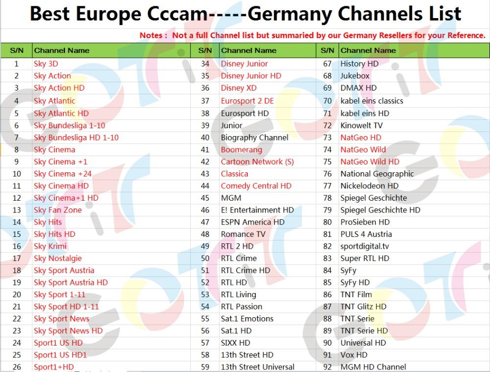 Euro cccam : pitaniesug ga