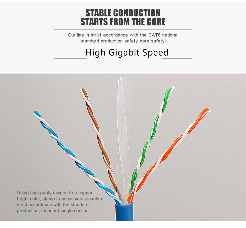 Glory Twisted 8 Pair UTP/STP/FTP Lan Cable Cat5e/Cat6/Cat6a/Cat7 Patch Cable High Quality Ethernet Cable