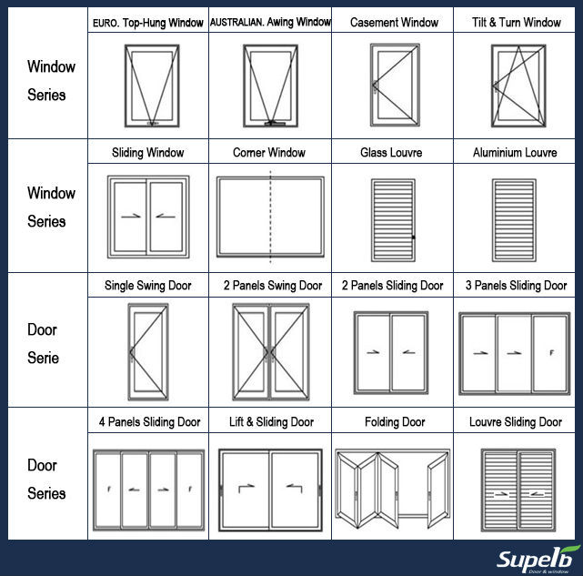 Sliding door types for Types of doors
