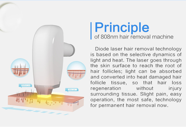 Laser Type and Stationary Style 808 nm Diode laser for removing hair laser equipment