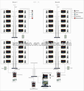 Ip Based Intercom System For Multiple Apartment Building,Support ...