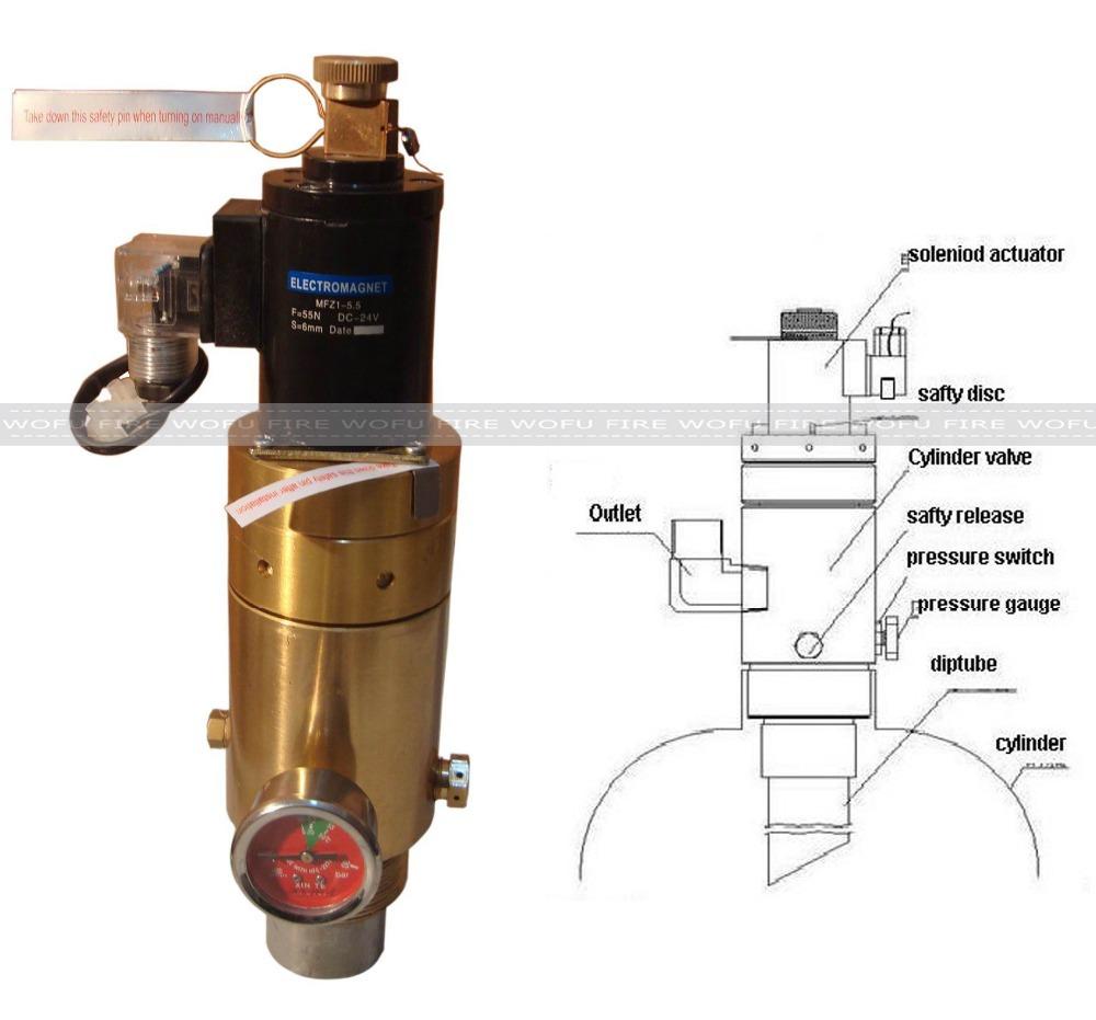 Fm200 System Solenoid Valve Electric Actuator Buy