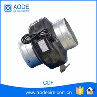 Circular inline Duct exhaust Fan for duct work in HVAC and ventilation system, CDF industrial ventilation fan