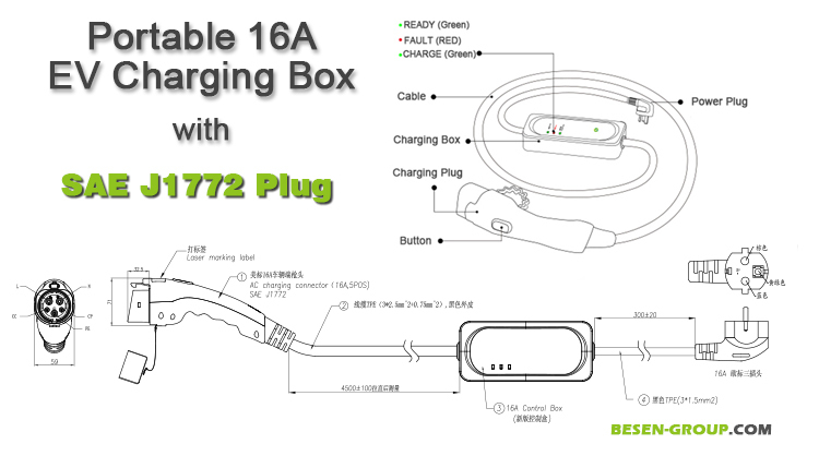 16a portable sae j1772 charger for electric vehicle charging view rh besen group en alibaba com Tesla SAE J1772 Adapter SAE J1772 Schematic