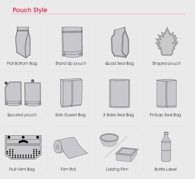 पर्यावरण प्लास्टिक पैकेज ज़िप ताला तीन पक्ष सील मुद्रित बैग के लिए 3m 8210