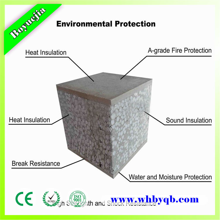 Thermal Insulational soundproof lightweight prefab sip panel