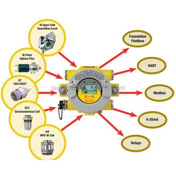 Honeywell Xnx Gas Detector Xnx-amsv-fniv1 Atex/iec Approved,5 X M25 on