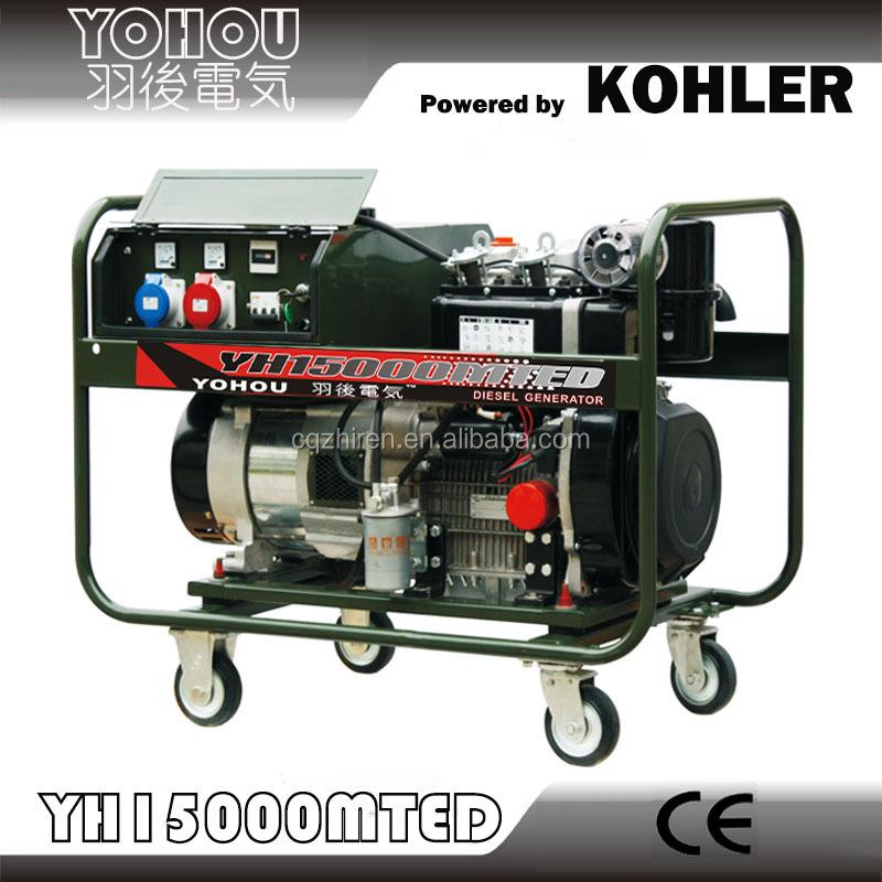 China Kohler Diesel Generators, China Kohler Diesel