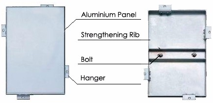 Fire Proof Acoustic Aluminum Wall Panels