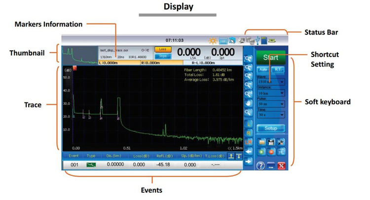 Comparable to EXFO Yokogawa, the latest multi-functional intelligent OTDR American AeTep AT810/820/830/860