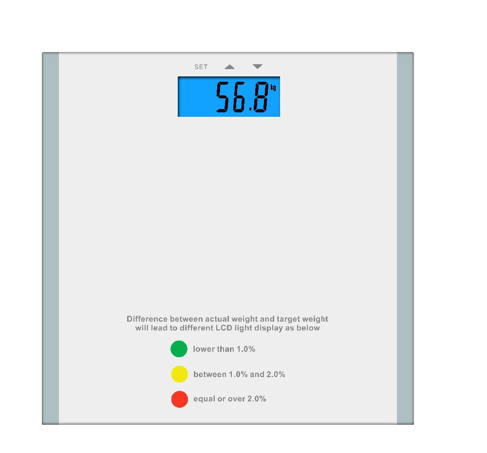 Electronic Weight Comparison Scale Fitness Control green for loss red for gain