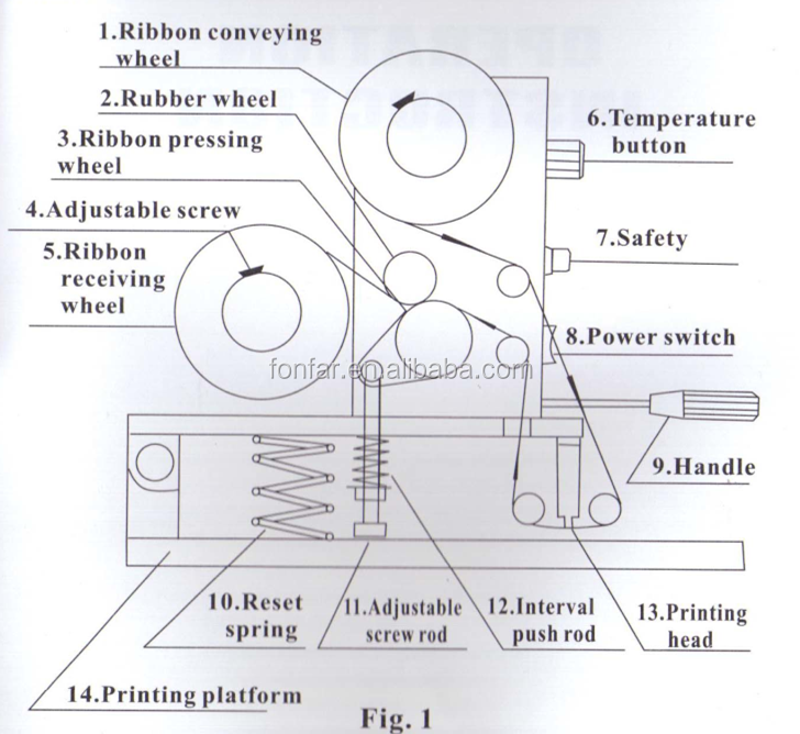 High Quality Manual Hot Foil Stamp Date Coder Hp-30 With English Letter +  Numbers +two Lines Printing - Buy Manual Hot Stamping Machine,Hot Stamp  Foil
