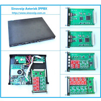 Best quality of Asterisk IPPBX support 2 E1/T1 board/2GB DDR3/1000Mbps Ethernet is the best Open Source IP PBX