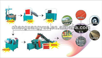 Old Tire Rubber Powder Plant/waste Tire Recycling Machine