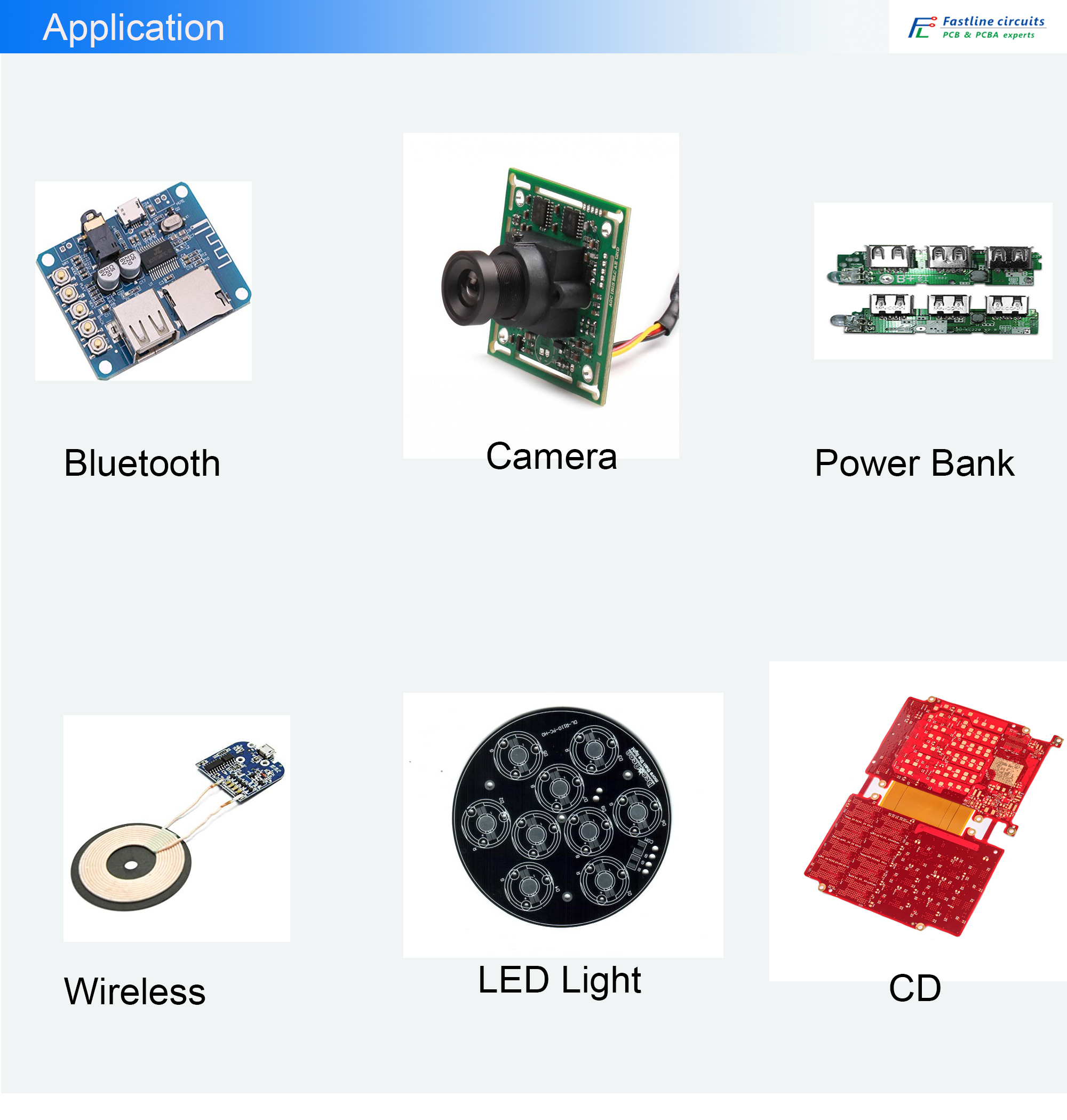 USB 5 볼트 2A Mobile Power Bank Circuit Board Charging PCB Assembly Board
