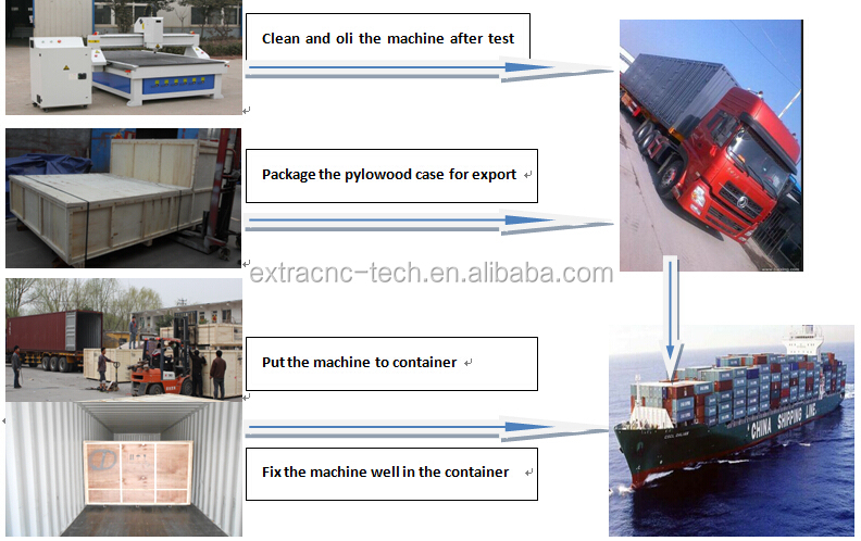 competitive price China 1325 woodworking carving machine ATC CNC router for wood aluminum metal cutting