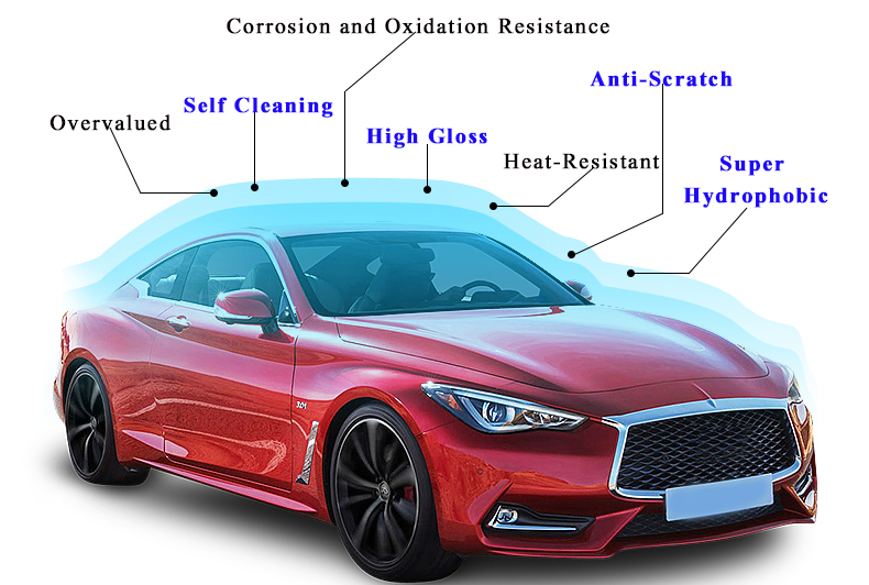 Ceramic Nano Coating For Car Body Glass And Paint Buy 9h