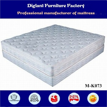 Bonnell spring bed sponge mattress buy bed sponge for Buy used mattress online