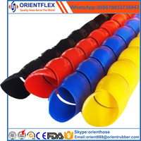 Spiral wrap/protective sleeve for hose/cable