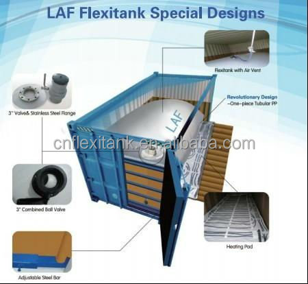 Flexitank 20ft/flexibag in 20ft contenitore per sorbitolo