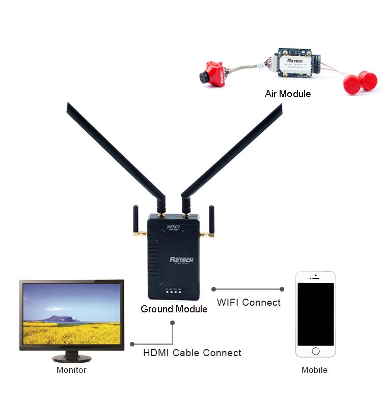 HD 720p Digitales Fpv-Renndrohne Videosystem NEXG1
